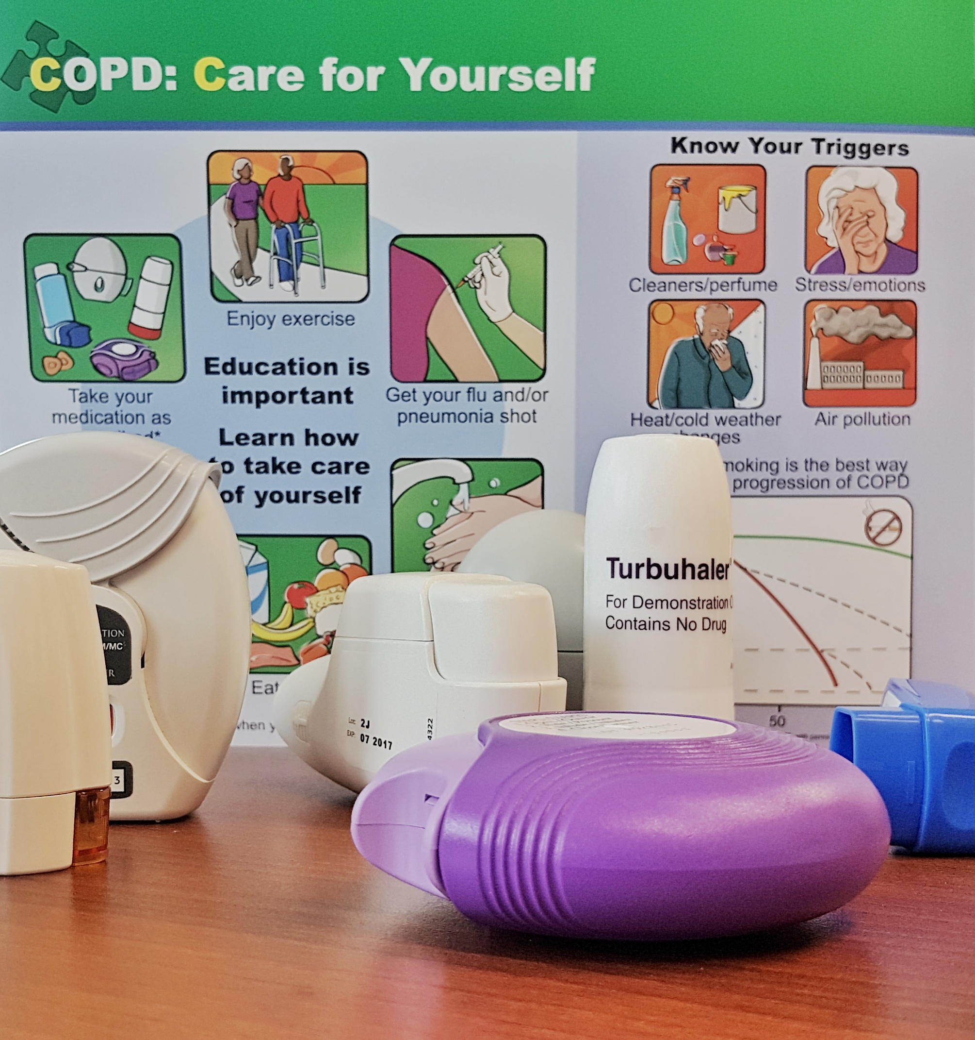 COPD : Sunset Country Family Health Team